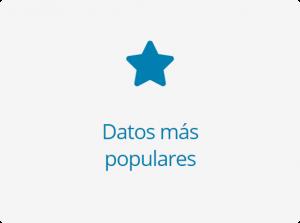 Canarias Datos Abiertos Datos mas populares