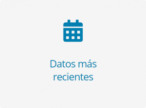 Canarias Datos Abiertos Datos mas recientes