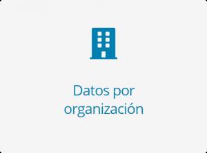 Canarias Datos Abiertos Datos por organizacion