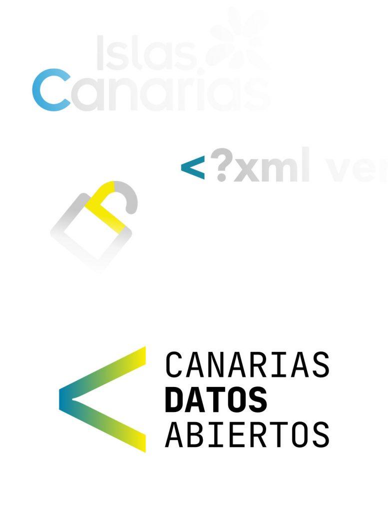 Canarias Datos Abiertos Origen del Logo