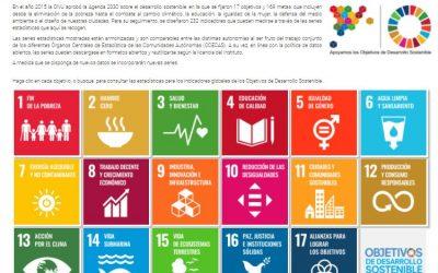 Indicadores de Desarrollo Sostenible de Canarias